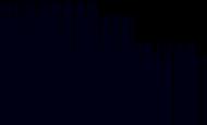 特別国際種事業者 ウェブ用の表示(個人事業主様用)