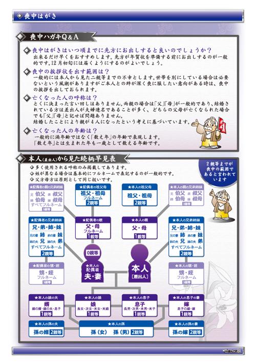 喪中カタログ2